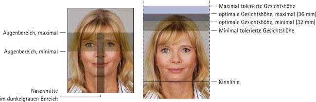 Biometrisches Passbild Format